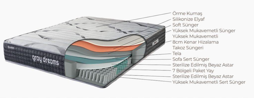Gray 180x220 cm özel ölçü yatak
